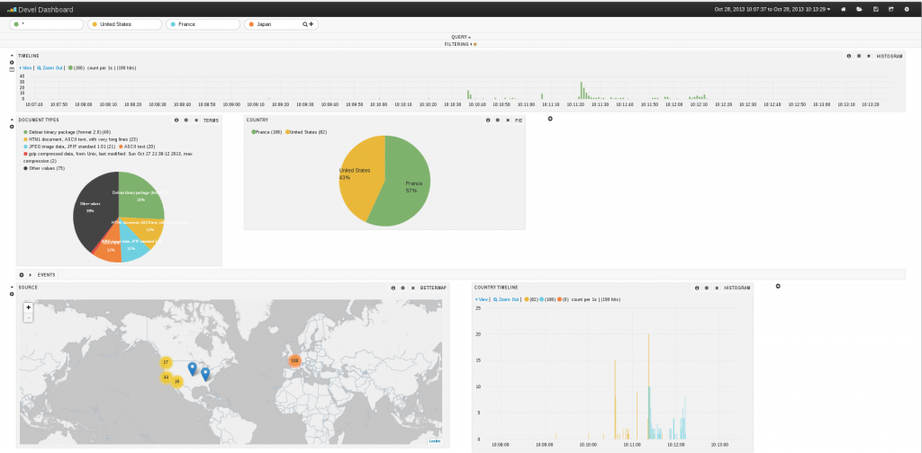 Kibana Screenshot